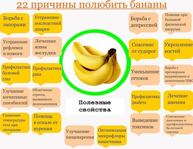причины полюбить бананы