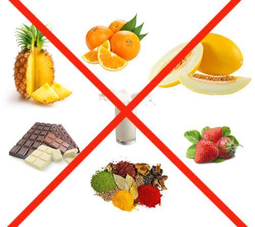 запрещается ананас шоколад молоко специи клубнику дыню апельсины
